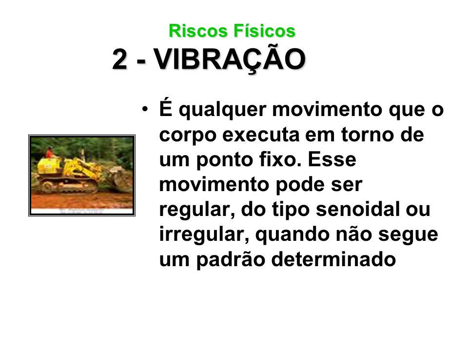 Medidas de controle Para evitar ou diminuir os danos provocados pelo ruído no local de trabalho, podem ser adotadas as seguintes medidas: · Medidas de