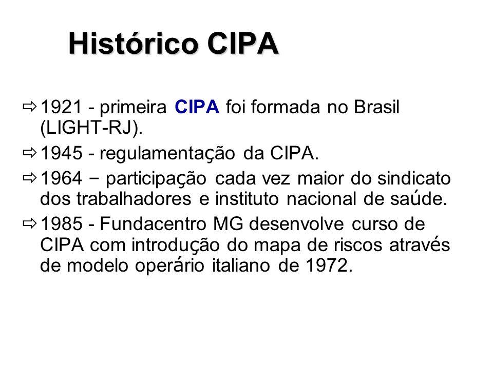 Histórico O MAPEAMENTO DE RISCO no Brasil, surgiu através da portaria nº 05 de 20/08/92, modificada pelas portarias nº 25 de 29/12/94 e portaria 08 de 23/02/99, tornando obrigatória a elaboração de MAPAS DE RISCO pelas CIPA´s.