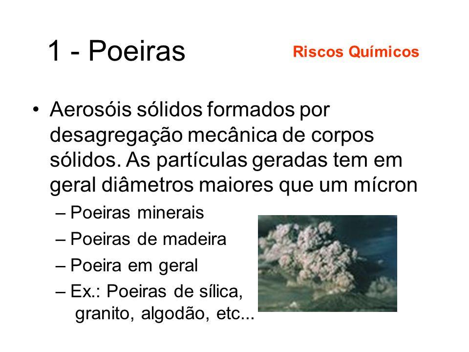 Riscos Químicos Aerosóis:podem ser encontrados na forma de gases e vapores, ou na forma de partículas.
