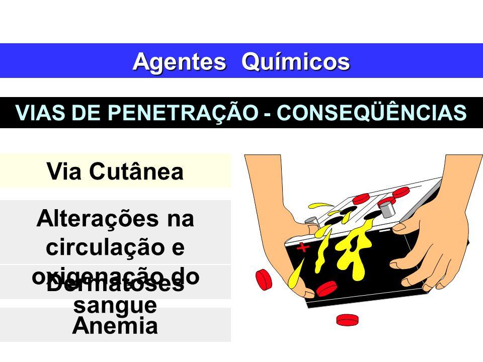 49 Vias de penetração - QUIMICOS Os agentes químicos possuem três vias básicas de penetração no corpo humano: Via Respiratória - as substâncias penetr