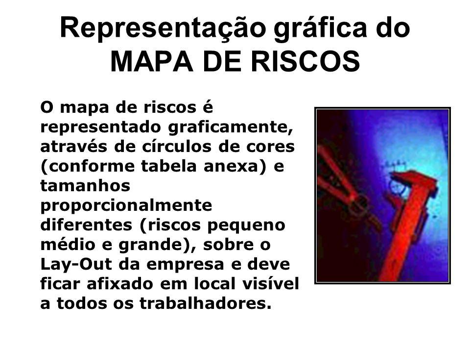 Informações Informações ? Os MAPAS DE RISCO contém, ainda informações como o número de trabalhadores expostos ao risco e especificação do agente. Os M