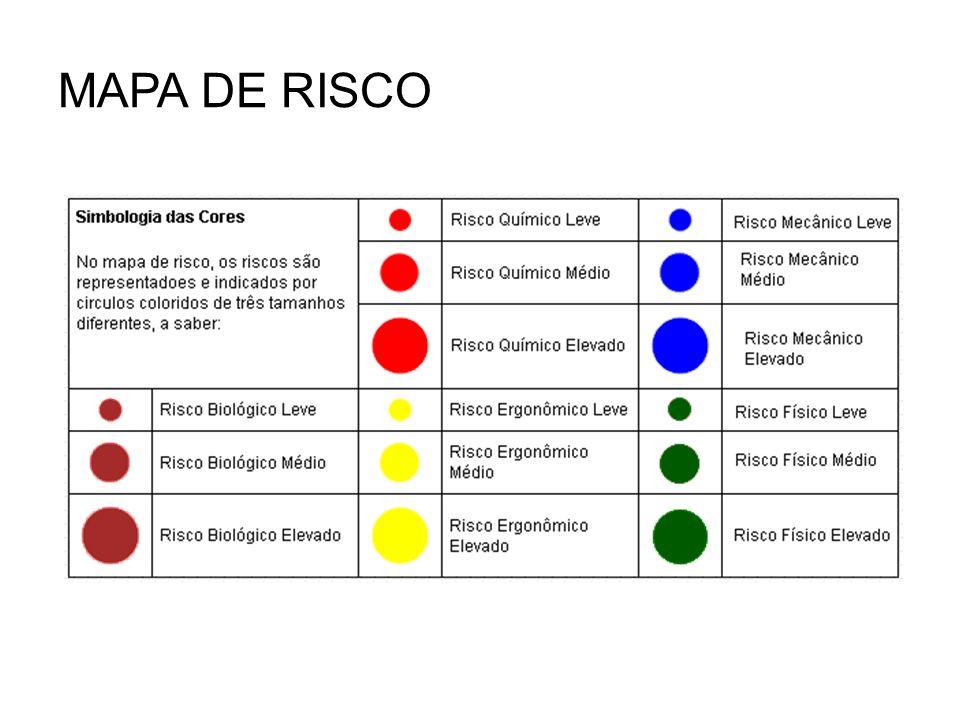 CORES USADAS NO MAPA DE RISCOS Os números dentro dos círculos indicam quantos funcionários estão expostos ao risco.