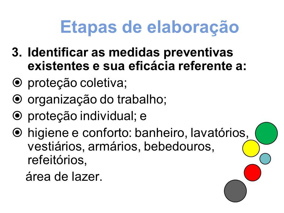 Etapas de elaboração 2.Identificar os agentes de riscos existentes no local avaliado, conforme a tabela de classificação dos riscos ambientais.