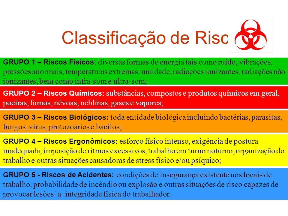 Elaboração do Mapa de Riscos Representação gráfica dos riscos sobre o layout do local de trabalho analisado, indicando através de círculos: O grupo de