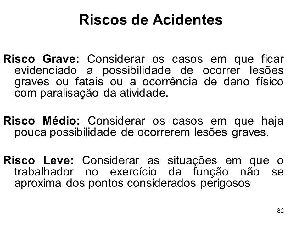 81 Riscos Ergonômicos Risco Grave: Deve ser considerado como risco grave, quando, por consenso, for flagrante um dos seguintes aspectos: trabalho físi