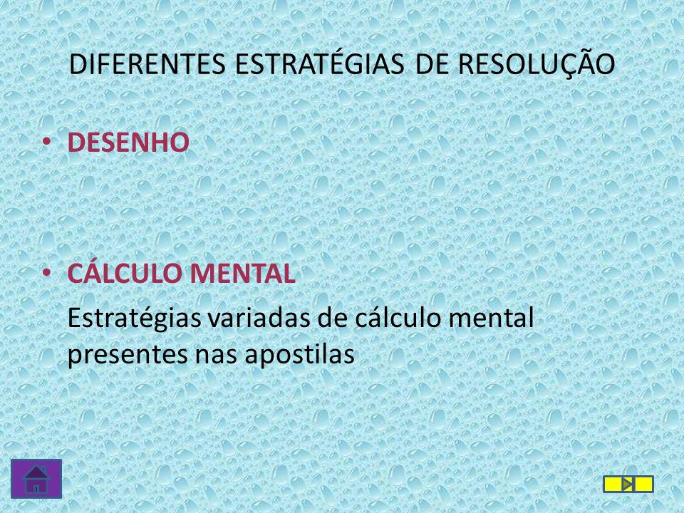 DESENHO CÁLCULO MENTAL Estratégias variadas de cálculo mental presentes nas apostilas DIFERENTES ESTRATÉGIAS DE RESOLUÇÃO