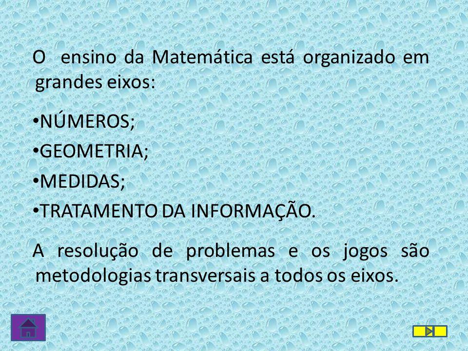 O ensino da Matemática está organizado em grandes eixos: NÚMEROS; GEOMETRIA; MEDIDAS; TRATAMENTO DA INFORMAÇÃO. A resolução de problemas e os jogos sã
