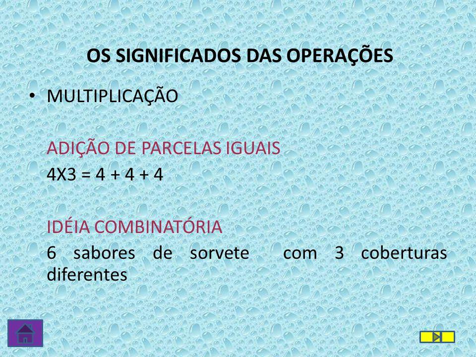 MULTIPLICAÇÃO ADIÇÃO DE PARCELAS IGUAIS 4X3 = 4 + 4 + 4 IDÉIA COMBINATÓRIA 6 sabores de sorvete com 3 coberturas diferentes OS SIGNIFICADOS DAS OPERAÇ