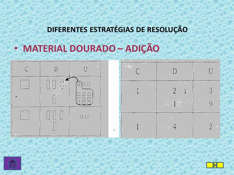 DIFERENTES ESTRATÉGIAS DE RESOLUÇÃO MATERIAL DOURADO – ADIÇÃO