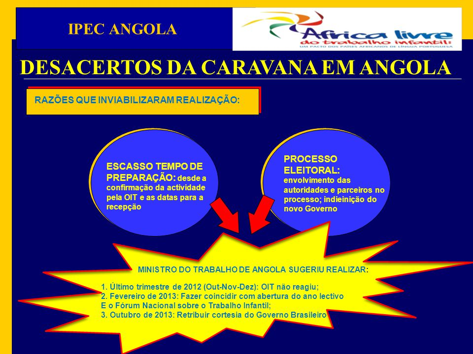 IPEC ANGOLA ESTRATÉGIA O termo Caravana??.