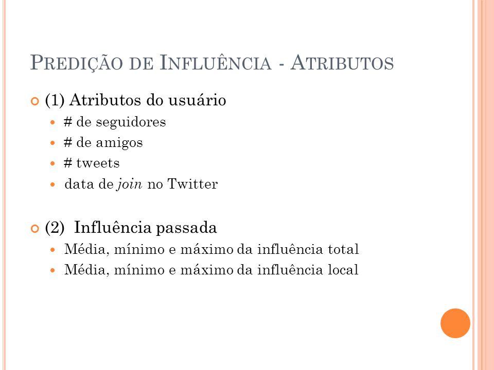 P REDIÇÃO DE I NFLUÊNCIA - A TRIBUTOS (1) Atributos do usuário # de seguidores # de amigos # tweets data de join no Twitter (2) Influência passada Média, mínimo e máximo da influência total Média, mínimo e máximo da influência local