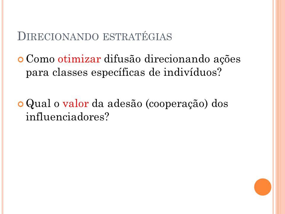 D IRECIONANDO ESTRATÉGIAS Como otimizar difusão direcionando ações para classes específicas de indivíduos? Qual o valor da adesão (cooperação) dos inf