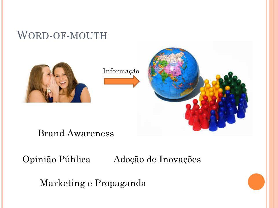 W ORD - OF - MOUTH Opinião PúblicaAdoção de Inovações Marketing e Propaganda Brand Awareness Informação