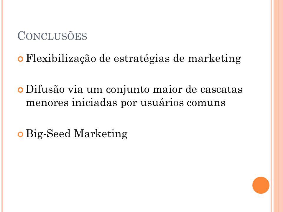 C ONCLUSÕES Flexibilização de estratégias de marketing Difusão via um conjunto maior de cascatas menores iniciadas por usuários comuns Big-Seed Marketing