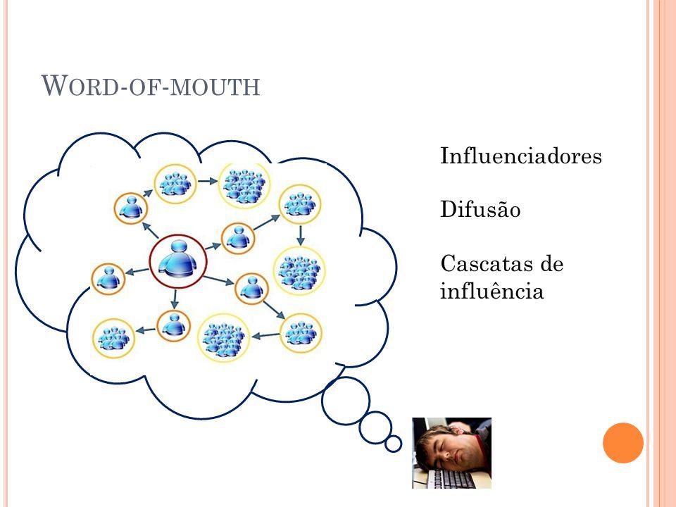 W ORD - OF - MOUTH Influenciadores Difusão Cascatas de influência