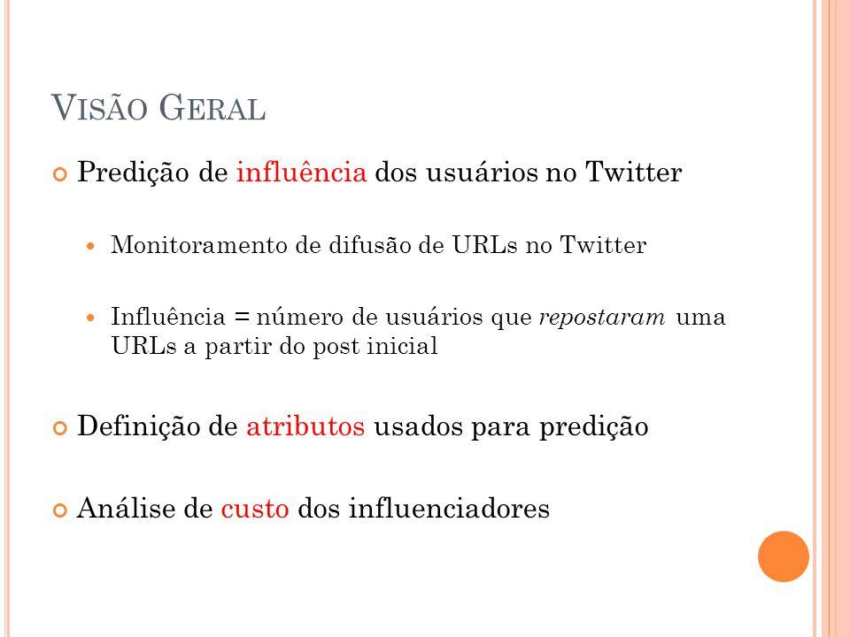 V ISÃO G ERAL Predição de influência dos usuários no Twitter Monitoramento de difusão de URLs no Twitter Influência = número de usuários que repostara