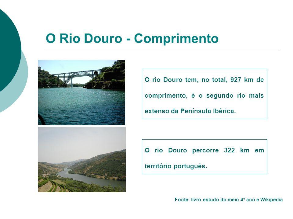 O rio Douro tem, no total, 927 km de comprimento, é o segundo rio mais extenso da Península Ibérica. O Rio Douro - Comprimento Fonte: livro estudo do