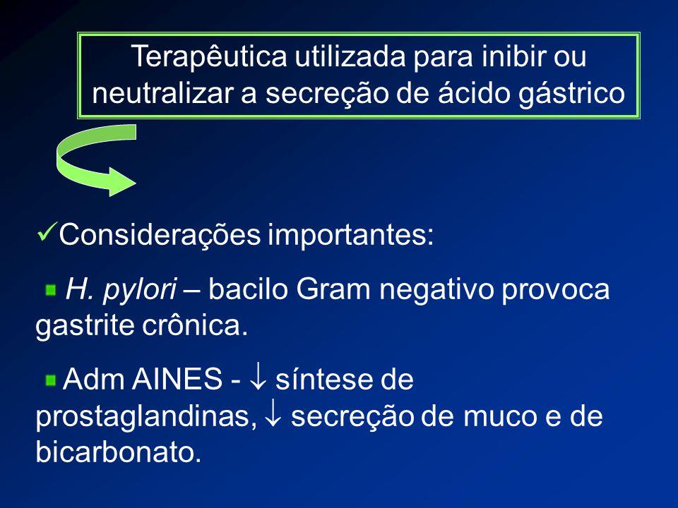 Terapêutica utilizada para inibir ou neutralizar a secreção de ácido gástrico Considerações importantes: H.