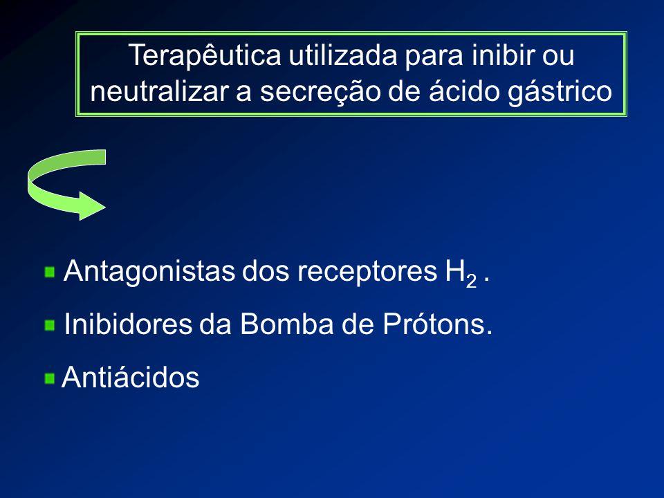 Terapêutica utilizada para inibir ou neutralizar a secreção de ácido gástrico Antagonistas dos receptores H 2.