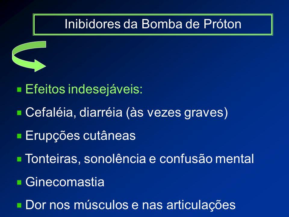 Inibidores da Bomba de Próton Efeitos indesejáveis: Cefaléia, diarréia (às vezes graves) Erupções cutâneas Tonteiras, sonolência e confusão mental Ginecomastia Dor nos músculos e nas articulações