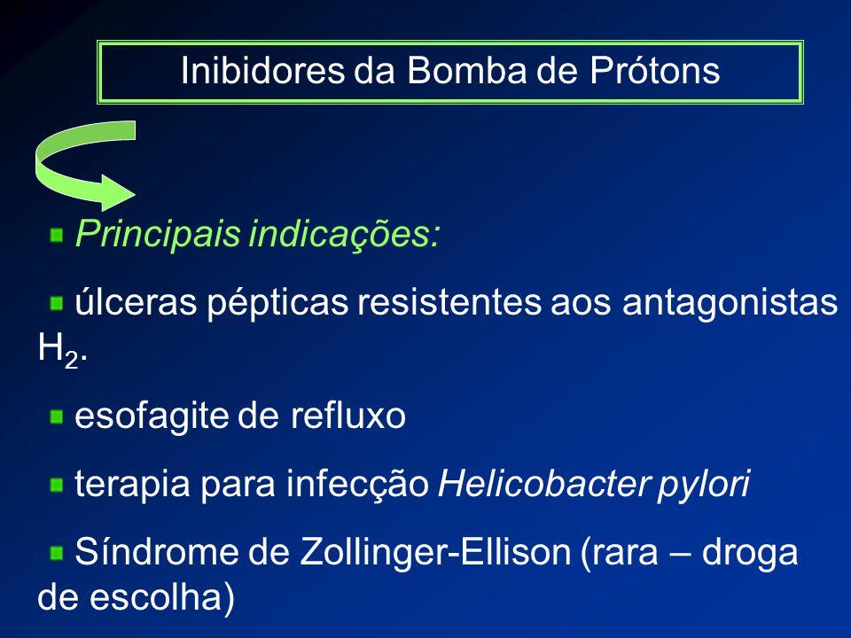 Inibidores da Bomba de Prótons Principais indicações: úlceras pépticas resistentes aos antagonistas H 2.