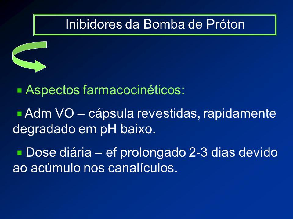 Inibidores da Bomba de Próton Aspectos farmacocinéticos: Adm VO – cápsula revestidas, rapidamente degradado em pH baixo.