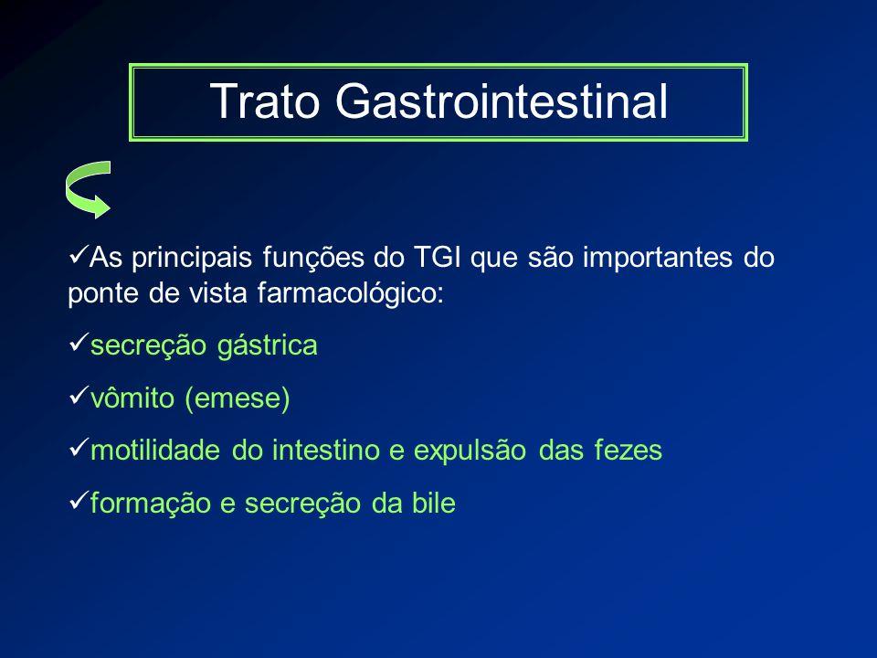 Trato Gastrointestinal As principais funções do TGI que são importantes do ponte de vista farmacológico: secreção gástrica vômito (emese) motilidade do intestino e expulsão das fezes formação e secreção da bile