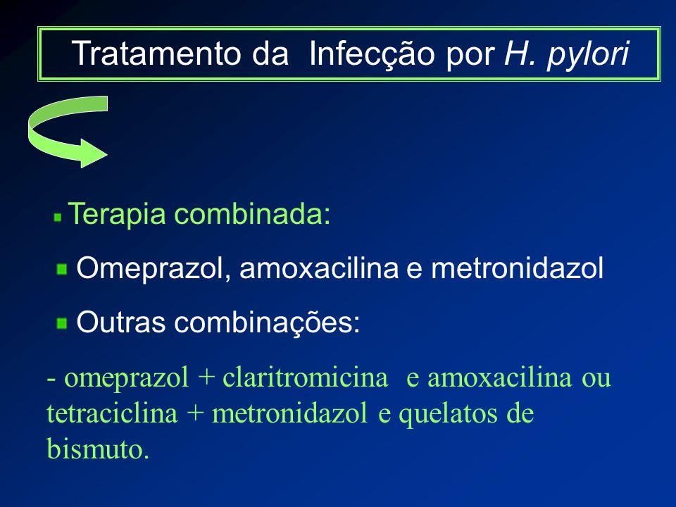 Tratamento da Infecção por H.