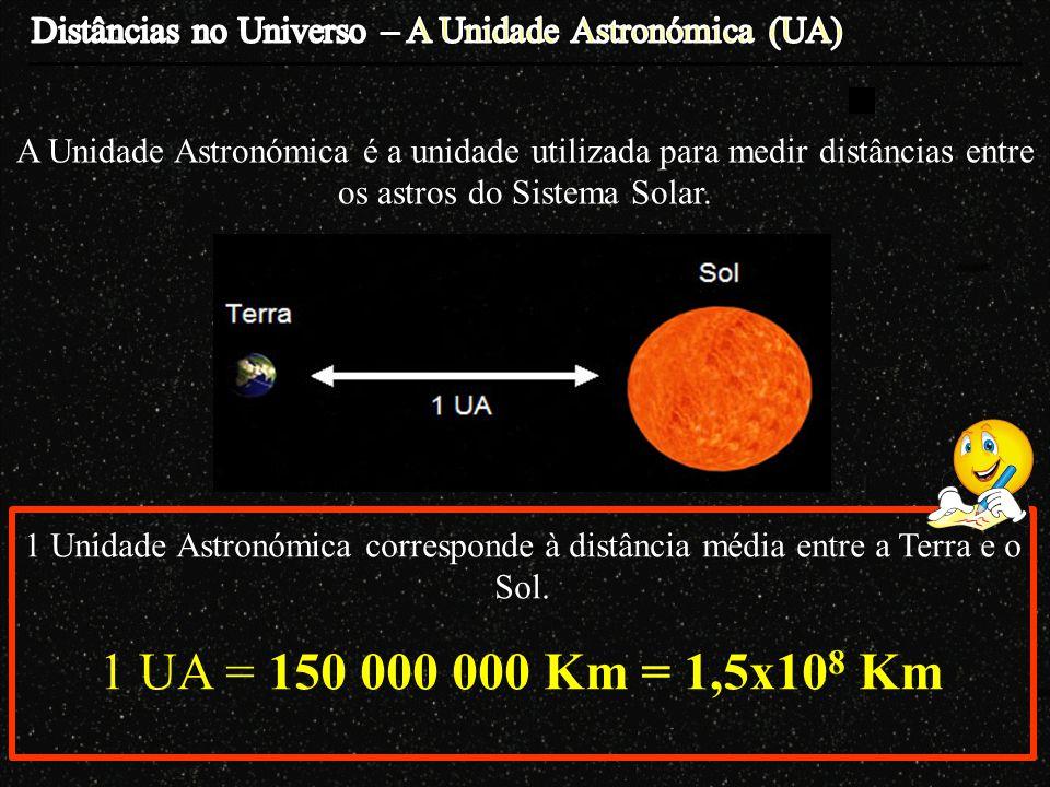 A Unidade Astronómica é a unidade utilizada para medir distâncias entre os astros do Sistema Solar.