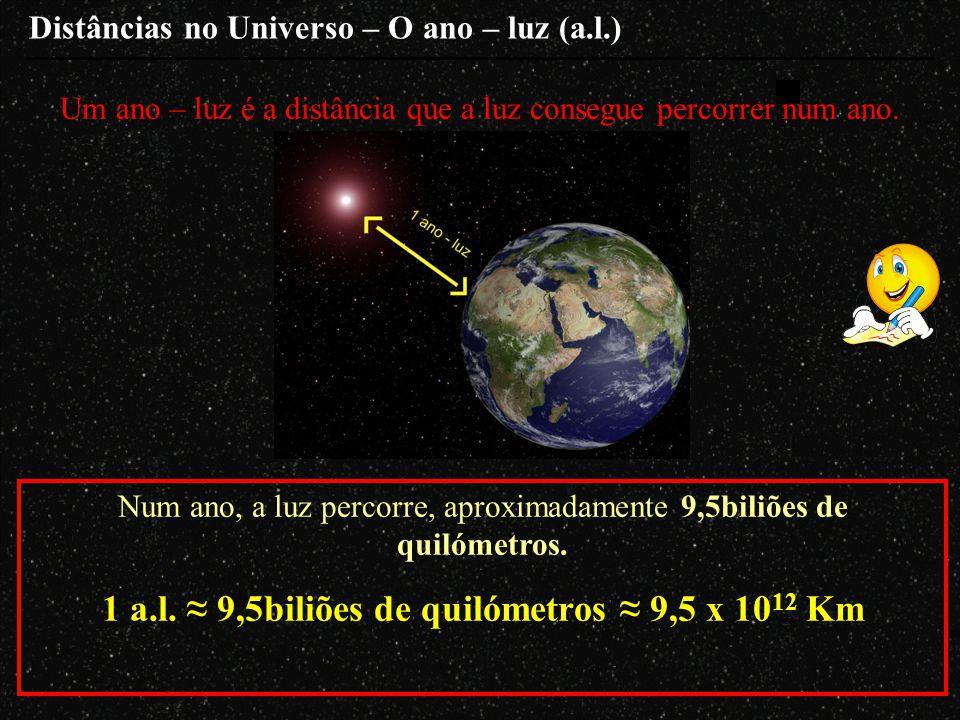 Distâncias no Universo – O ano – luz (a.l.) Um ano – luz é a distância que a luz consegue percorrer num ano.