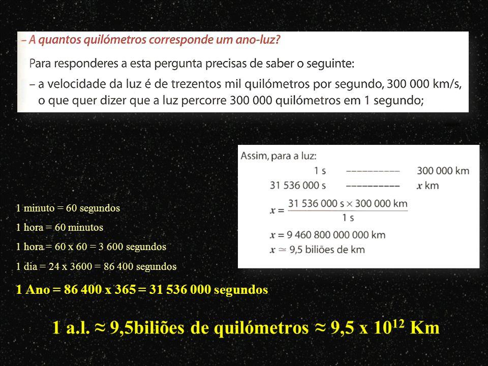 1 minuto = 60 segundos 1 hora = 60 minutos 1 hora = 60 x 60 = 3 600 segundos 1 dia = 24 x 3600 = 86 400 segundos 1 Ano = 86 400 x 365 = 31 536 000 segundos