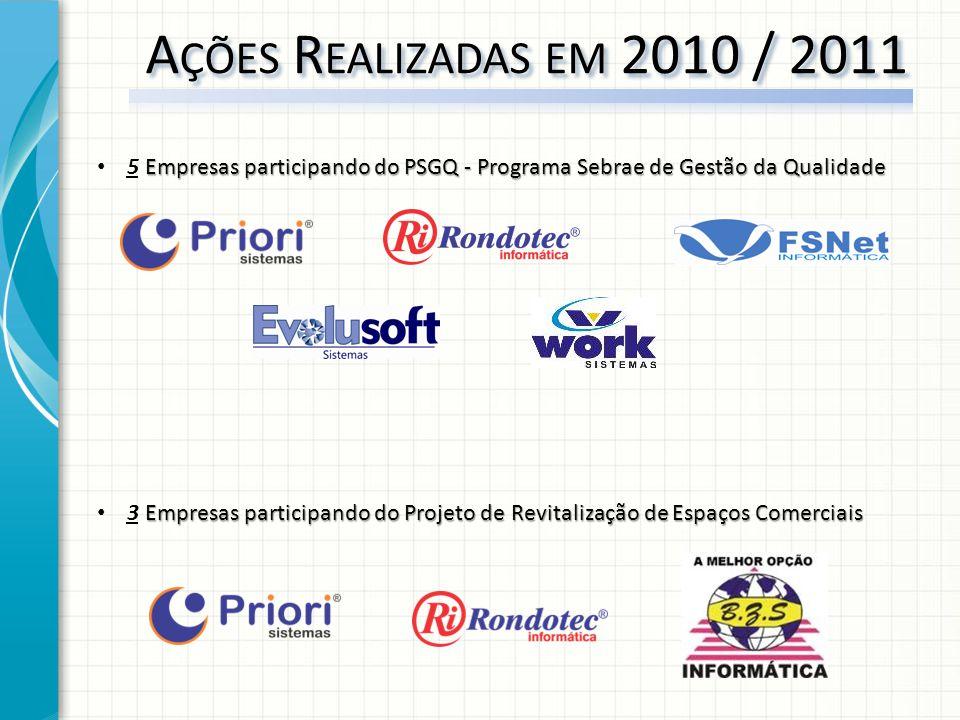 Empresas participando do PSGQ - Programa Sebrae de Gestão da Qualidade 5 Empresas participando do PSGQ - Programa Sebrae de Gestão da Qualidade Empres