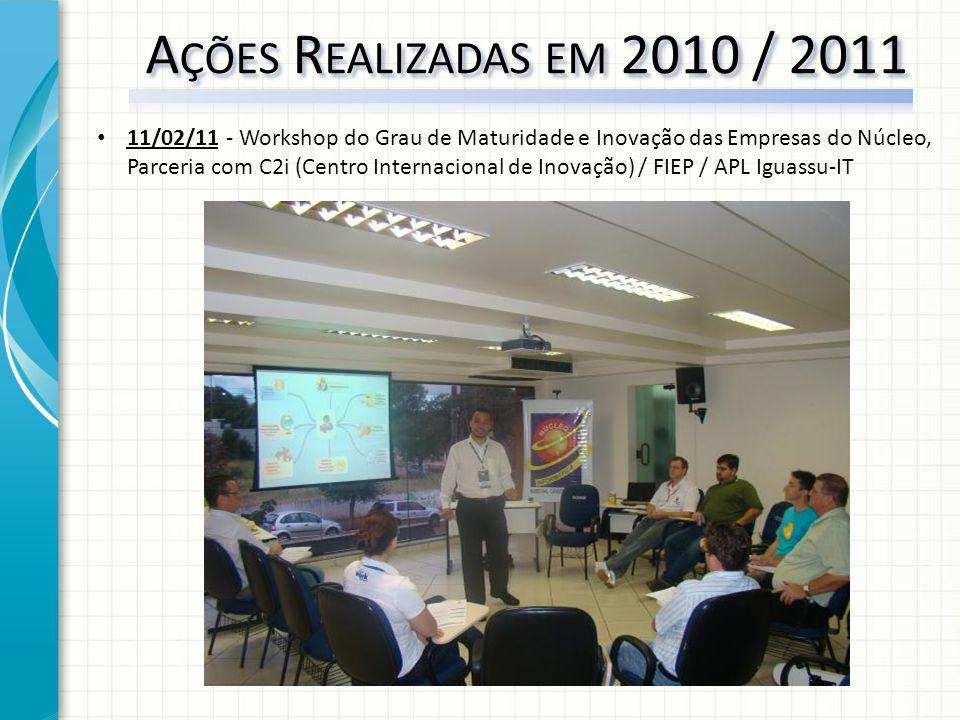 11/02/11 - Workshop do Grau de Maturidade e Inovação das Empresas do Núcleo, Parceria com C2i (Centro Internacional de Inovação) / FIEP / APL Iguassu-