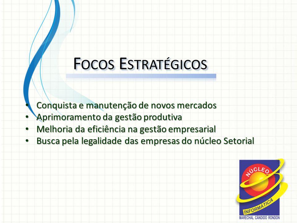 Formar consciência que valorize as empresas do núcleo, através de parcerias na área comercial e tecnológica.