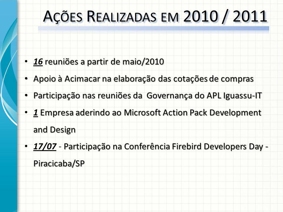 Reunião para o Planejamento Estratégico 18/06 - Reunião para o Planejamento Estratégico
