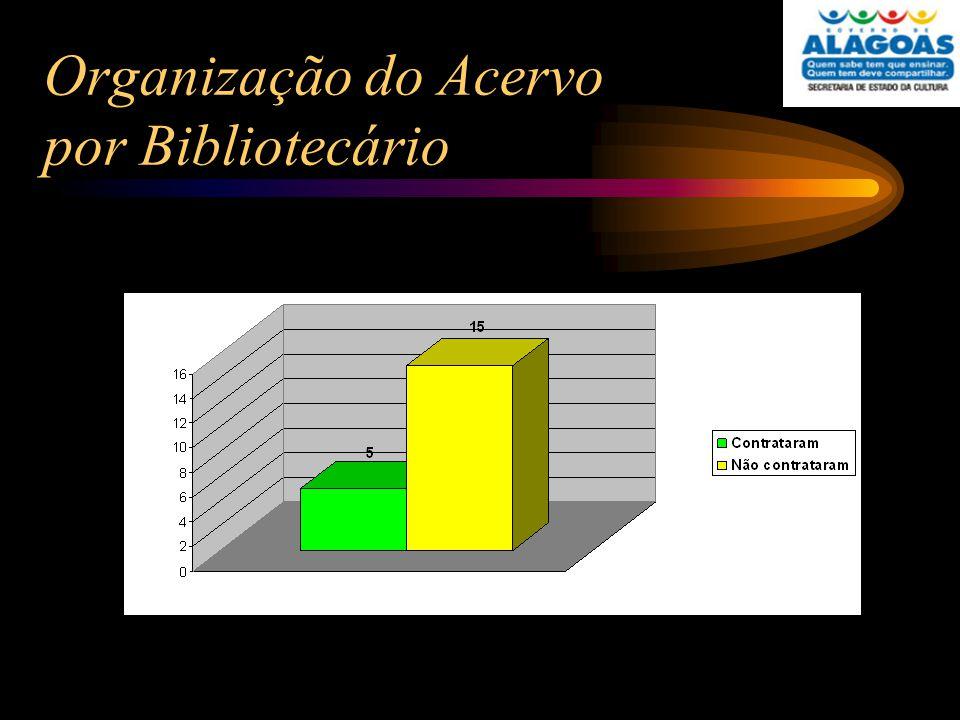 Organização do Acervo por Bibliotecário