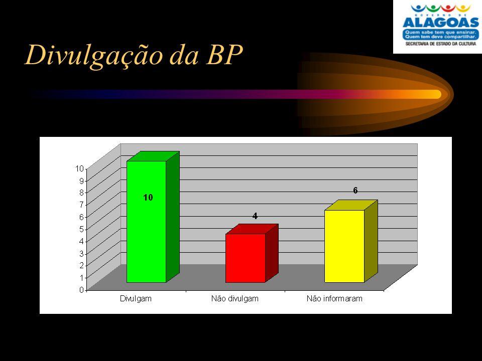Divulgação da BP