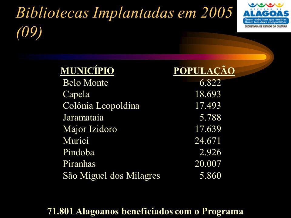 Bibliotecas Implantadas em 2005 (09) MUNICÍPIO Belo Monte Capela Colônia Leopoldina Jaramataia Major Izidoro Muricí Pindoba Piranhas São Miguel dos Mi