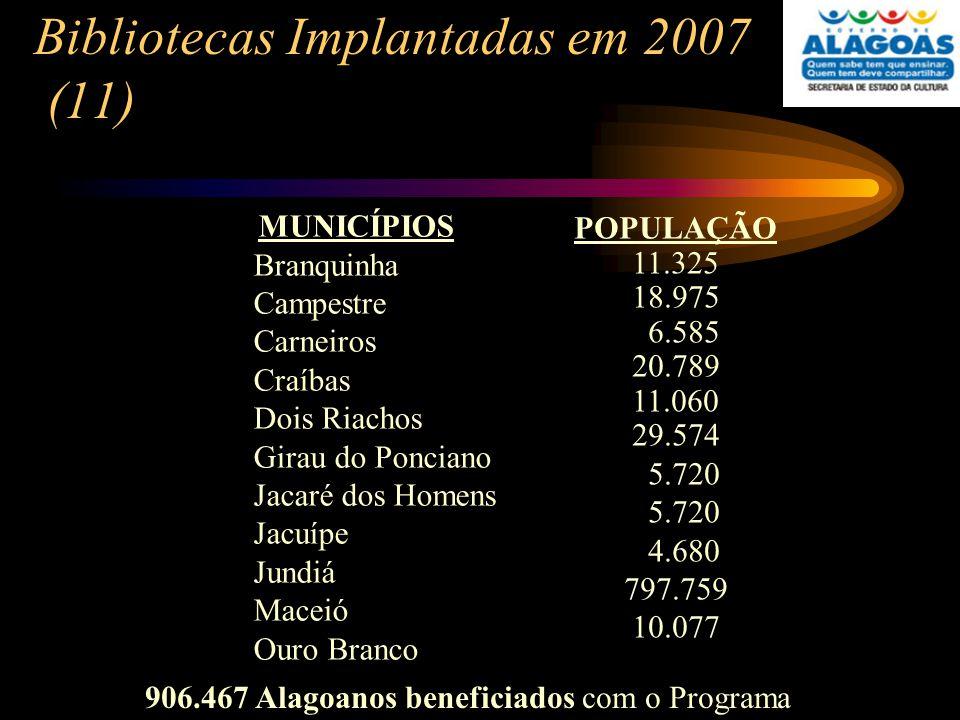 Bibliotecas Implantadas em 2007 (11) MUNICÍPIOS Branquinha Campestre Carneiros Craíbas Dois Riachos Girau do Ponciano Jacaré dos Homens Jacuípe Jundiá