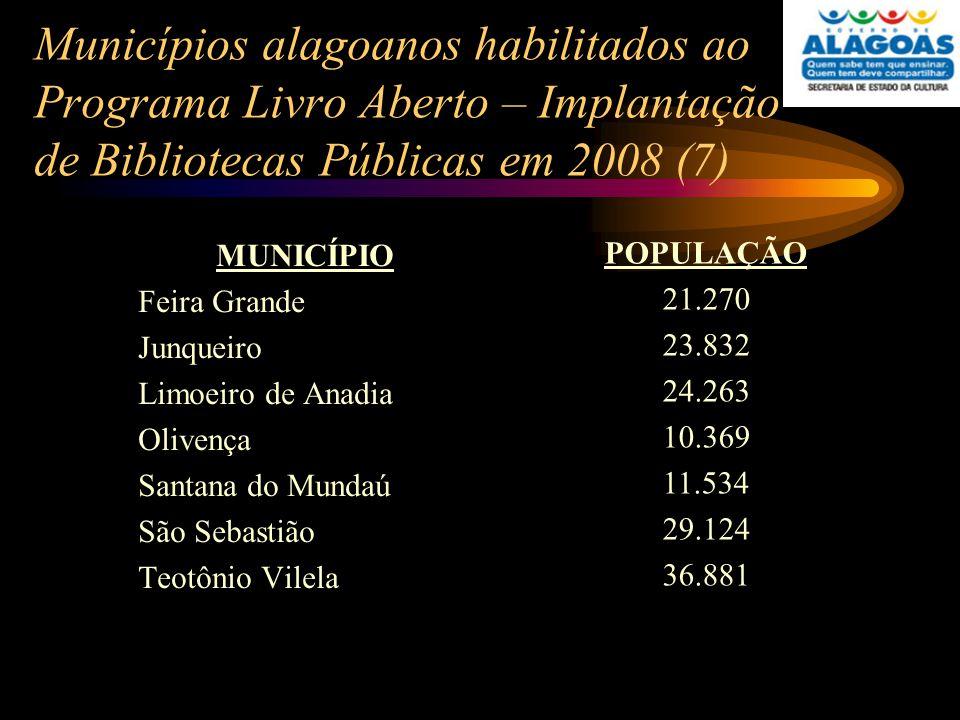Municípios alagoanos habilitados ao Programa Livro Aberto – Implantação de Bibliotecas Públicas em 2008 (7) MUNICÍPIO Feira Grande Junqueiro Limoeiro