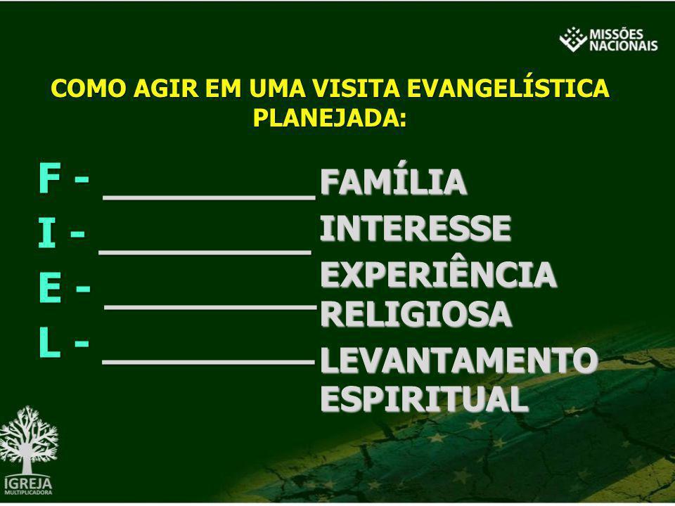 F - ________ I - ________ E - ________ L - ________ FAMÍLIAINTERESSE EXPERIÊNCIA RELIGIOSA LEVANTAMENTO ESPIRITUAL COMO AGIR EM UMA VISITA EVANGELÍSTI