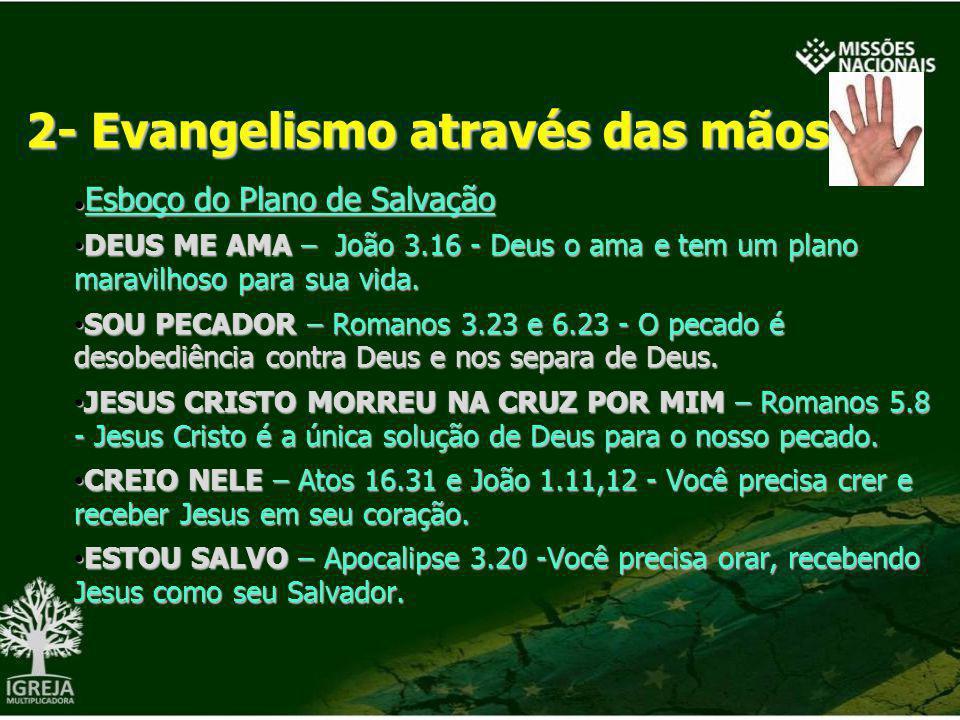 2- Evangelismo através das mãos Esboço Esboço do Plano de Salvação DEUS DEUS ME AMA AMA – João 3.16 - Deus o ama e tem um plano maravilhoso para sua v