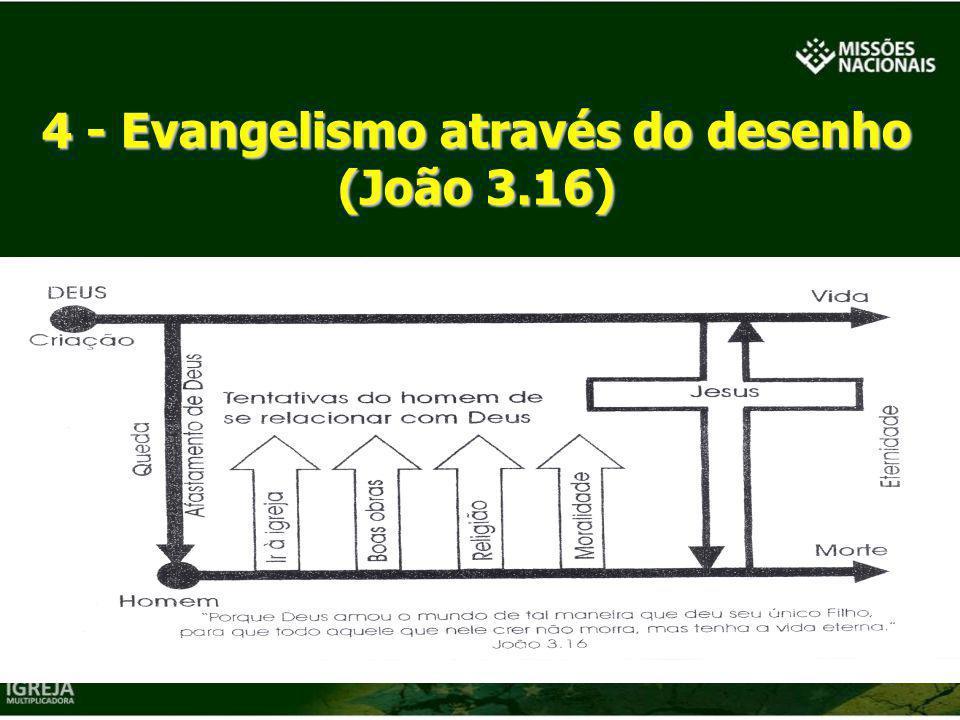 4 - Evangelismo através do desenho (João 3.16)