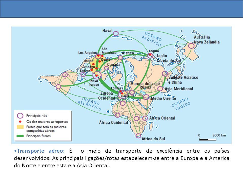 Transporte aéreo: É o meio de transporte de excelência entre os países desenvolvidos. As principais ligações/rotas estabelecem-se entre a Europa e a A