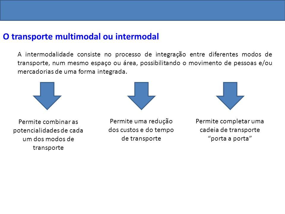 O transporte multimodal ou intermodal A intermodalidade consiste no processo de integração entre diferentes modos de transporte, num mesmo espaço ou á