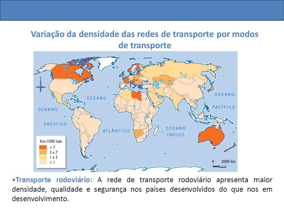 Transporte rodoviário: A rede de transporte rodoviário apresenta maior densidade, qualidade e segurança nos países desenvolvidos do que nos em desenvo