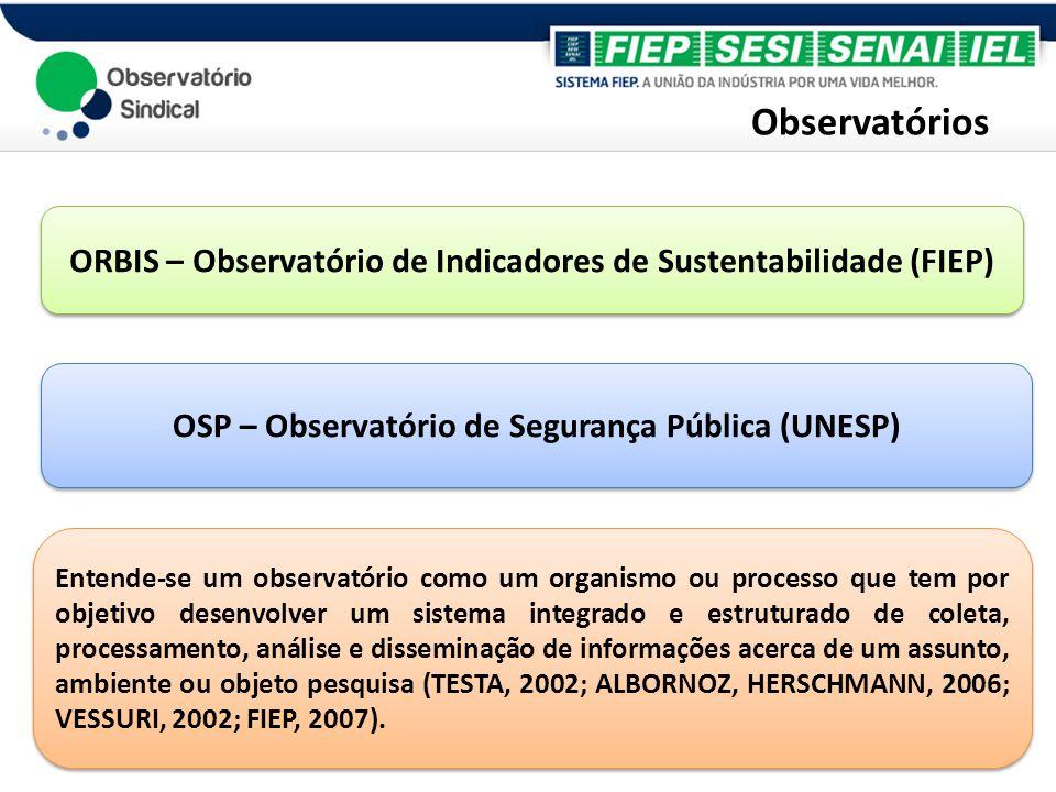 Observatórios ORBIS – Observatório de Indicadores de Sustentabilidade (FIEP) OSP – Observatório de Segurança Pública (UNESP) Entende-se um observatóri