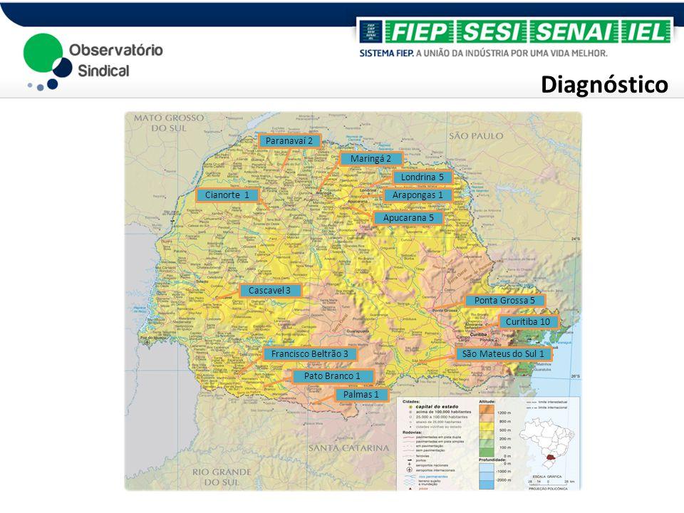 Diagnóstico Londrina 5 Curitiba 10 Ponta Grossa 5 São Mateus do Sul 1 Palmas 1 Apucarana 5 Maringá 2 Arapongas 1Cianorte 1 Paranavaí 2 Cascavel 3 Pato