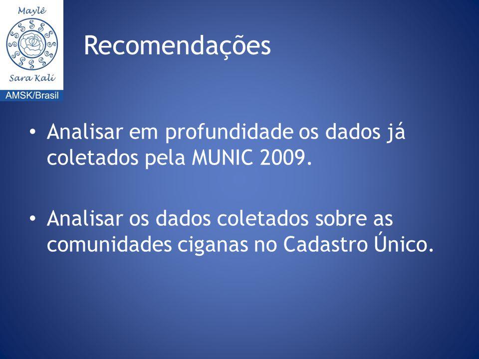 Recomendações Analisar em profundidade os dados já coletados pela MUNIC 2009.
