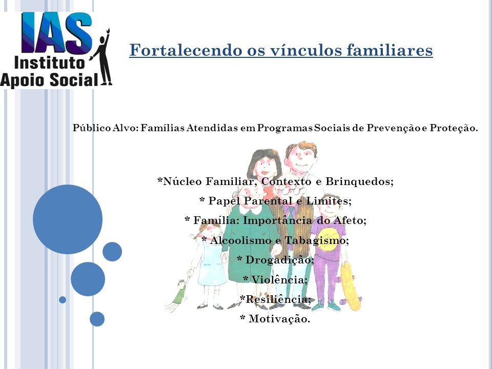 Público Alvo: Famílias Atendidas em Programas Sociais de Prevenção e Proteção. *Núcleo Familiar, Contexto e Brinquedos; * Papel Parental e Limites; *